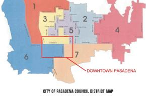 Downtown Pasadena is split into 4 council districts, meaning that Downtown Residents are a minority in all cases, and lack a powerful voice to speak up for their interests
